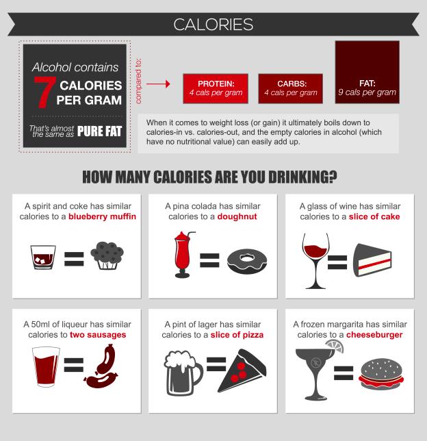 alkohol ja kalorid