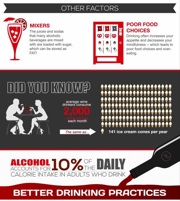 alkohol ja muud faktorid