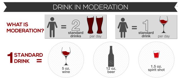 alkohol võrdluses